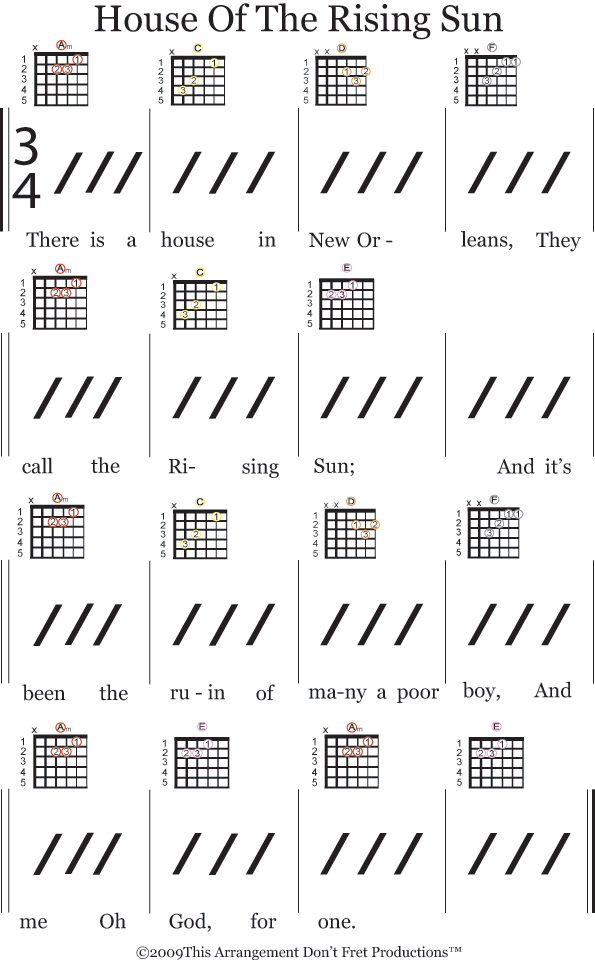 DFPu2122 : Beginner Guitar Chord Songs